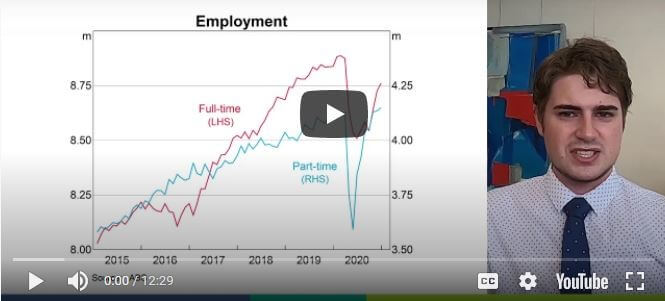 New Current Economic Conditions video